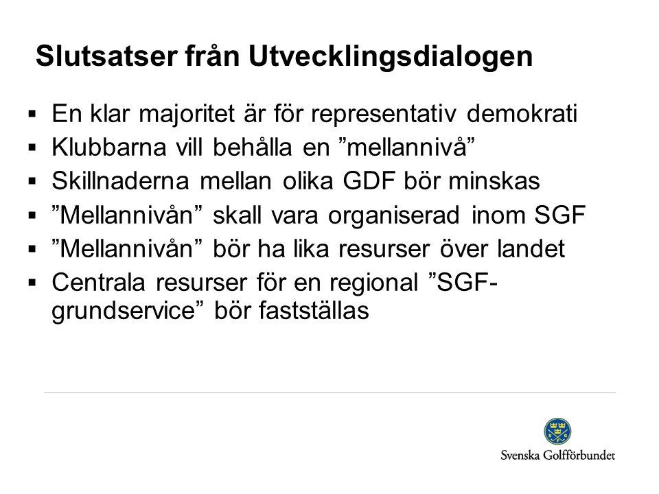  En klar majoritet är för representativ demokrati  Klubbarna vill behålla en mellannivå  Skillnaderna mellan olika GDF bör minskas  Mellannivån skall vara organiserad inom SGF  Mellannivån bör ha lika resurser över landet  Centrala resurser för en regional SGF- grundservice bör fastställas Slutsatser från Utvecklingsdialogen