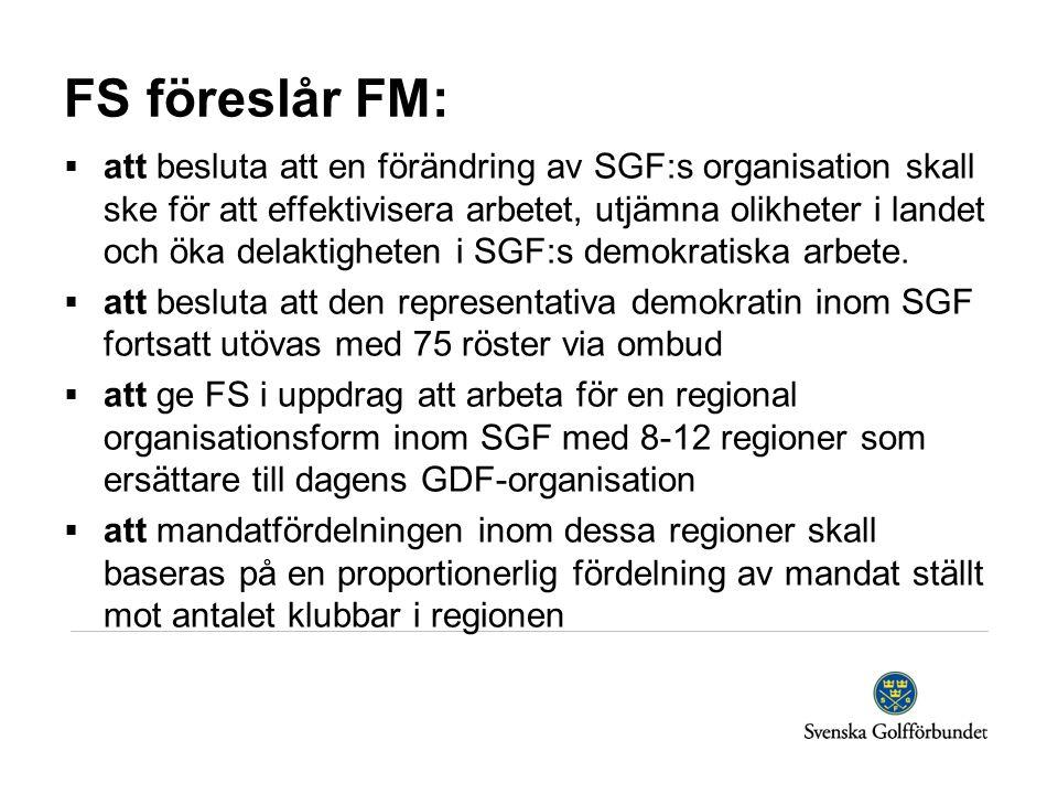 FS föreslår FM:  att besluta att en förändring av SGF:s organisation skall ske för att effektivisera arbetet, utjämna olikheter i landet och öka delaktigheten i SGF:s demokratiska arbete.