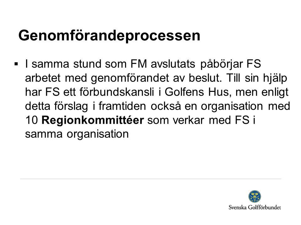 Genomförandeprocessen  I samma stund som FM avslutats påbörjar FS arbetet med genomförandet av beslut. Till sin hjälp har FS ett förbundskansli i Gol