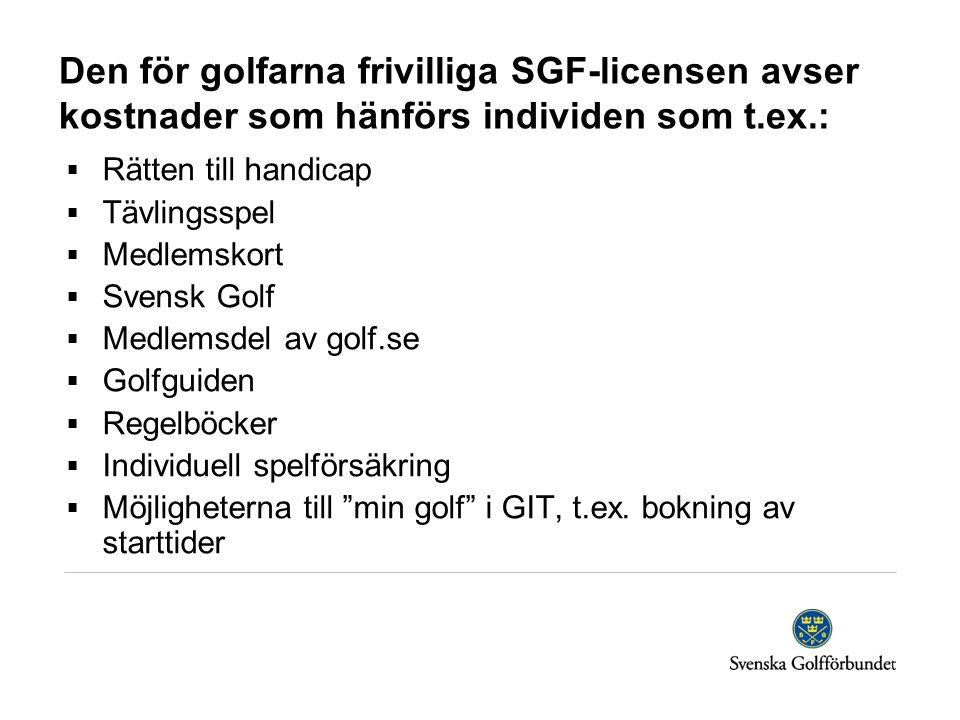  Rätten till handicap  Tävlingsspel  Medlemskort  Svensk Golf  Medlemsdel av golf.se  Golfguiden  Regelböcker  Individuell spelförsäkring  Möjligheterna till min golf i GIT, t.ex.