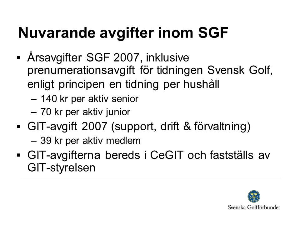 Nuvarande avgifter inom SGF  Årsavgifter SGF 2007, inklusive prenumerationsavgift för tidningen Svensk Golf, enligt principen en tidning per hushåll –140 kr per aktiv senior –70 kr per aktiv junior  GIT-avgift 2007 (support, drift & förvaltning) –39 kr per aktiv medlem  GIT-avgifterna bereds i CeGIT och fastställs av GIT-styrelsen