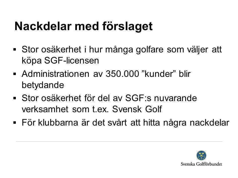 Nackdelar med förslaget  Stor osäkerhet i hur många golfare som väljer att köpa SGF-licensen  Administrationen av 350.000 kunder blir betydande  Stor osäkerhet för del av SGF:s nuvarande verksamhet som t.ex.
