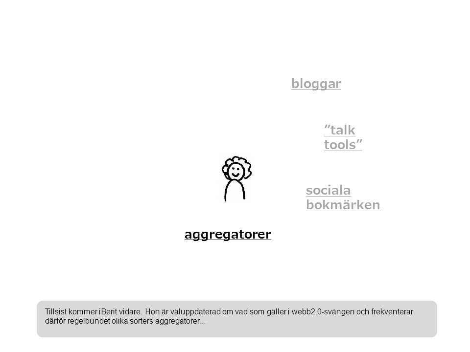 bloggar talk tools sociala bokmärken aggregatorer Tillsist kommer iBerit vidare.