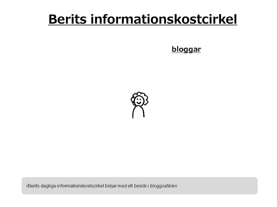 bloggar Berits informationskostcirkel iBerits dagliga informationskostscirkel börjar med ett besök i bloggosfären.