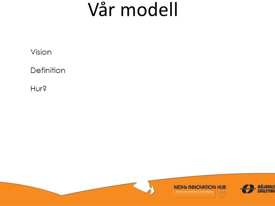 Vår modell Vision Definition Hur?