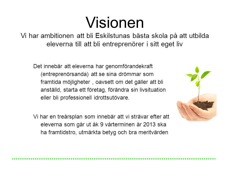 Visionen Vi har ambitionen att bli Eskilstunas bästa skola på att utbilda eleverna till att bli entreprenörer i sitt eget liv Det innebär att eleverna
