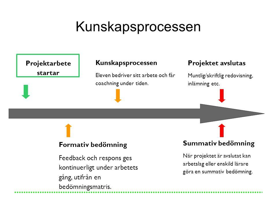 Kunskapsprocessen Projektarbete startar Formativ bedömning Feedback och respons ges kontinuerligt under arbetets gång, utifrån en bedömningsmatris. Ku