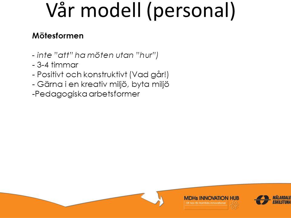 """Vår modell (personal) Mötesformen - inte """"att"""" ha möten utan """"hur"""") - 3-4 timmar - Positivt och konstruktivt (Vad går!) - Gärna i en kreativ miljö, by"""