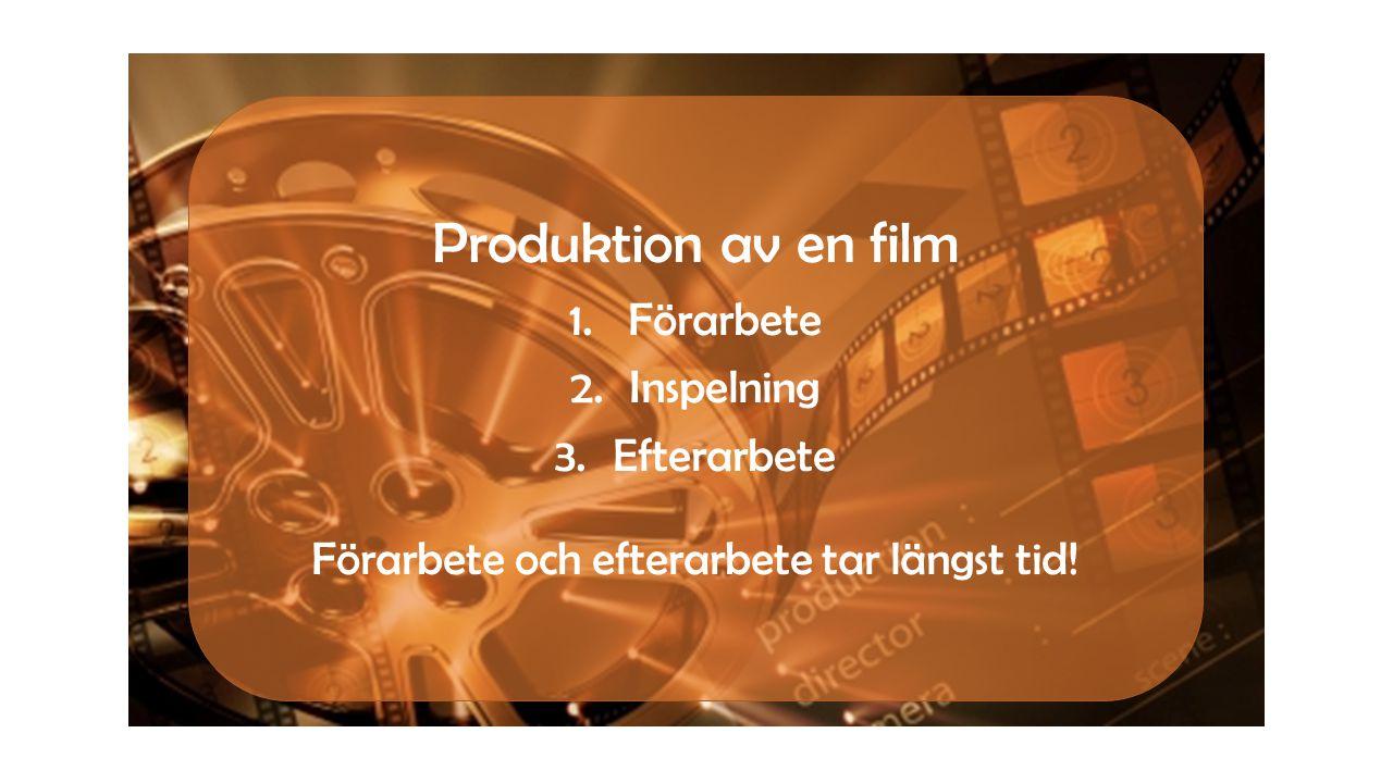 Produktion av en film 1.Förarbete 2.Inspelning 3.Efterarbete Förarbete och efterarbete tar längst tid!