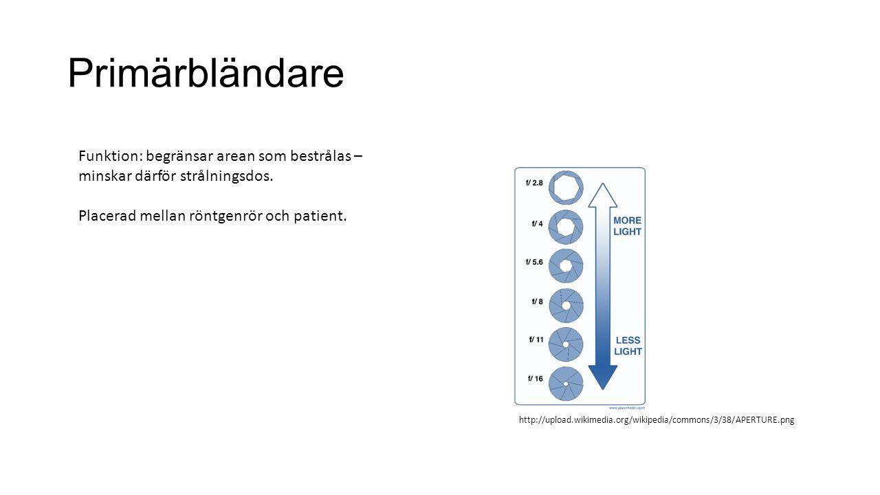 Primärbländare Funktion: begränsar arean som bestrålas – minskar därför strålningsdos. Placerad mellan röntgenrör och patient. http://upload.wikimedia