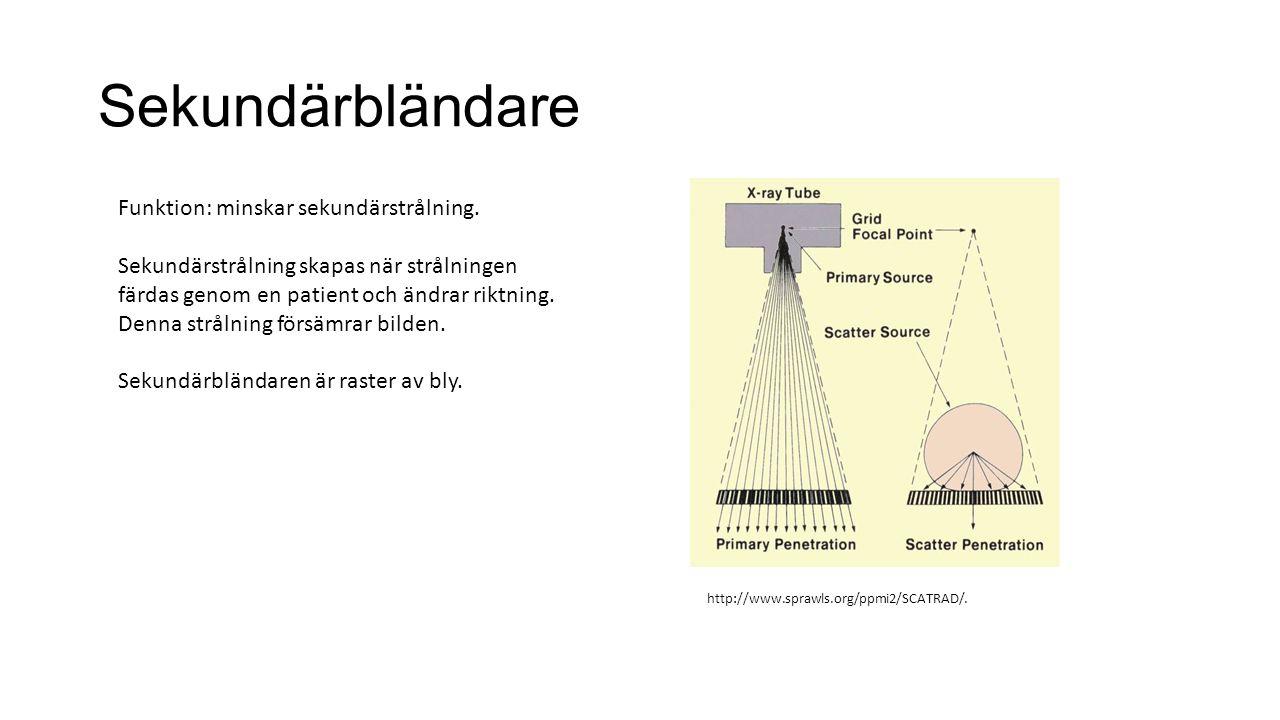 Sekundärbländare Funktion: minskar sekundärstrålning. Sekundärstrålning skapas när strålningen färdas genom en patient och ändrar riktning. Denna strå