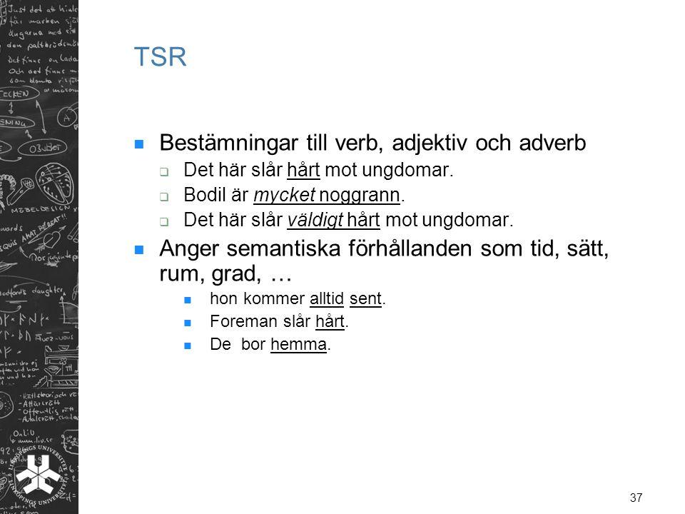 37 TSR  Bestämningar till verb, adjektiv och adverb  Det här slår hårt mot ungdomar.  Bodil är mycket noggrann.  Det här slår väldigt hårt mot ung