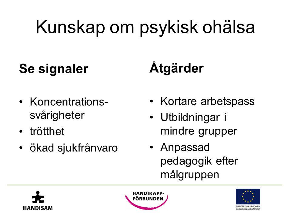 Se signaler •Koncentrations- svårigheter •trötthet •ökad sjukfrånvaro Kunskap om psykisk ohälsa Åtgärder •Kortare arbetspass •Utbildningar i mindre gr