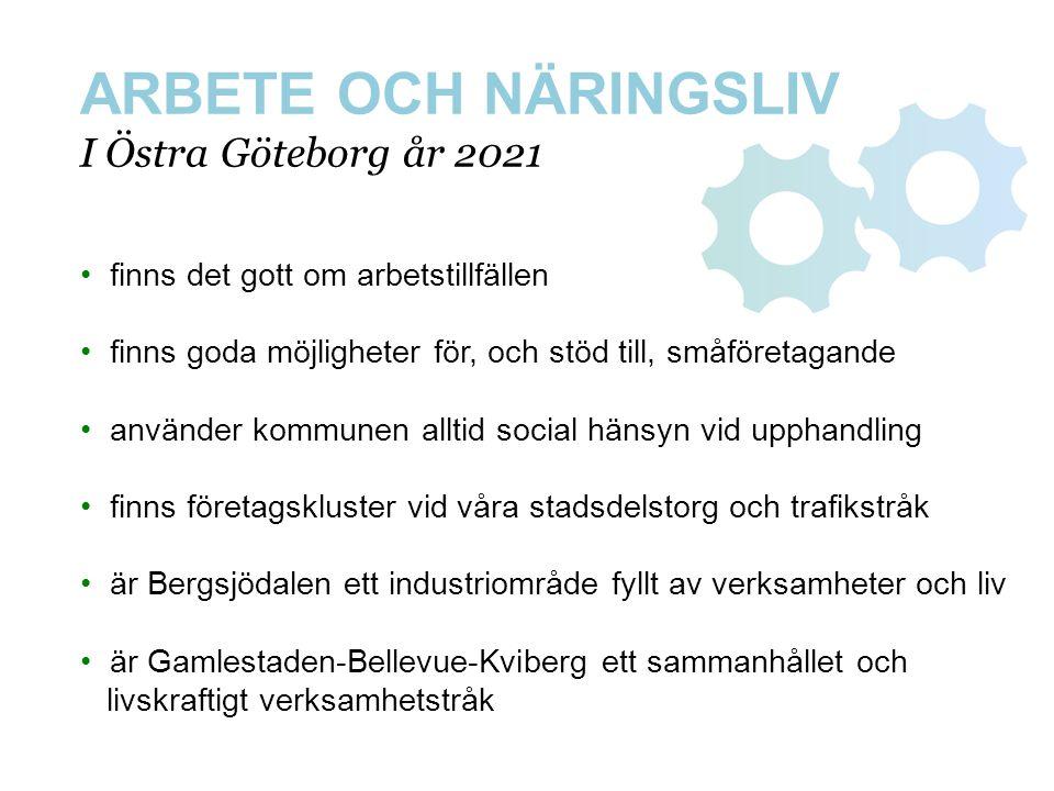BOSTÄDER OCH STADSMILJÖ I Östra Göteborg år 2021 • finns ett blandat boende med nya unika boendetyper • bor människor naturnära med möjlighet att odla • är naturens mångfald och skönhet en tillgång för hälsa, livskvalitet och kultur • går det spårvagnar mellan Komettorget och Bellevue via Utby • finns en utbyggd och välfungerande kollektivtrafik