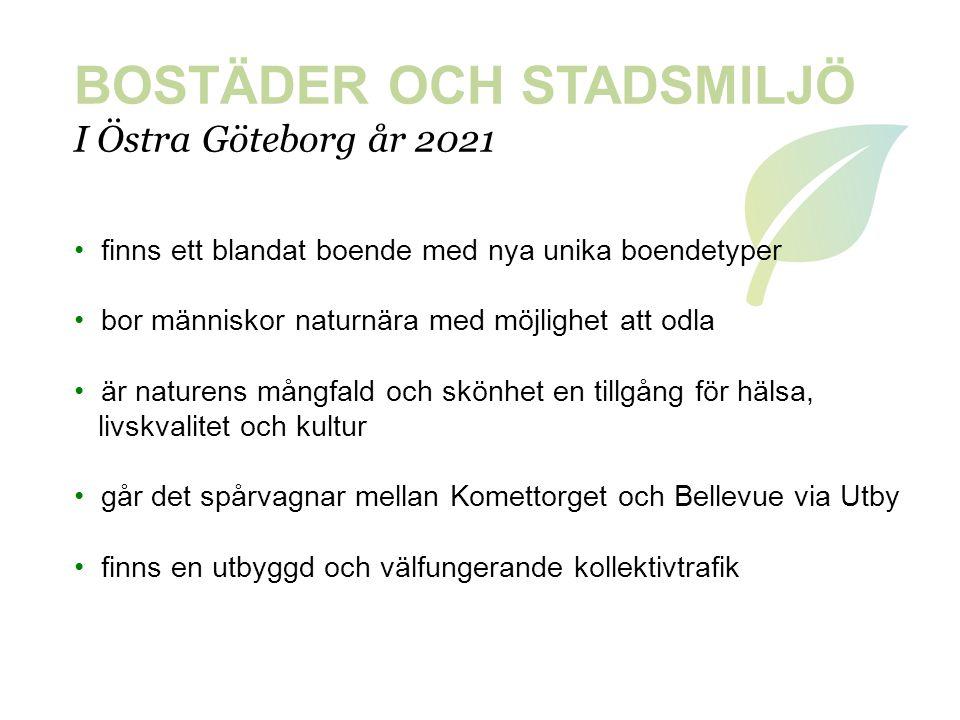BOSTÄDER OCH STADSMILJÖ I Östra Göteborg år 2021 • finns ett blandat boende med nya unika boendetyper • bor människor naturnära med möjlighet att odla