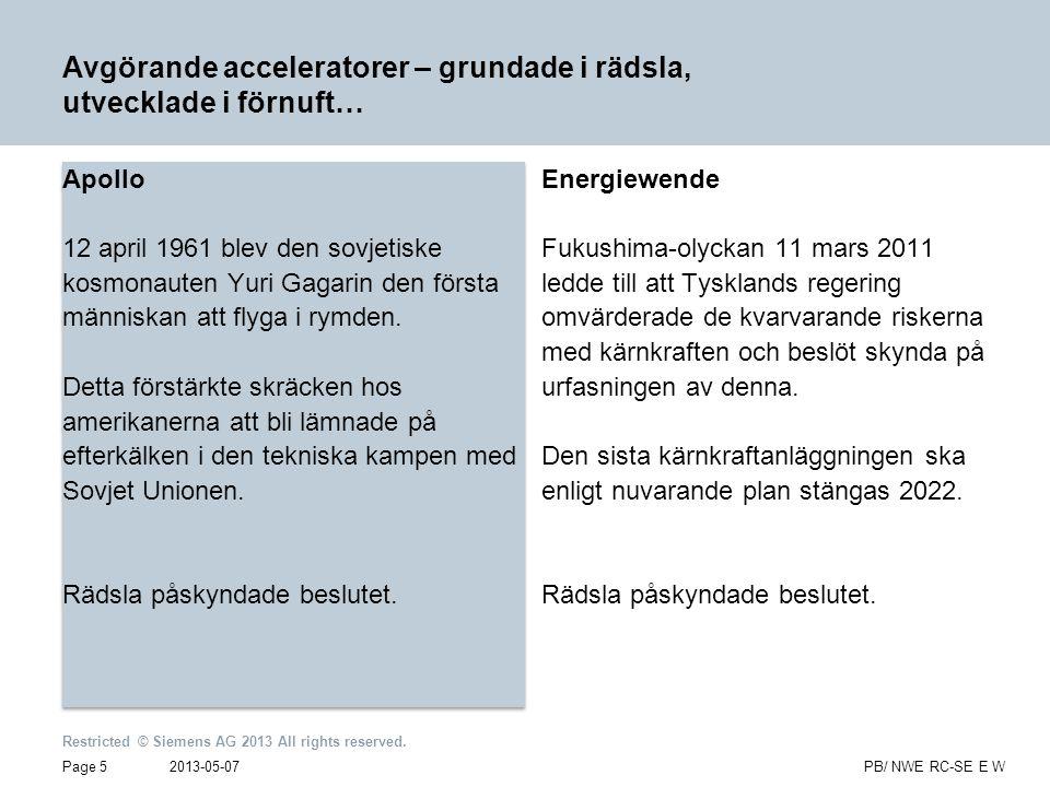 2013-05-07 Restricted © Siemens AG 2013 All rights reserved. Page 5PB/ NWE RC-SE E W Avgörande acceleratorer – grundade i rädsla, utvecklade i förnuft