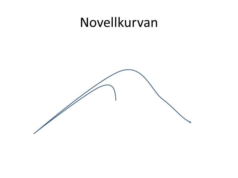 Kurvan i punktform • Inledning.