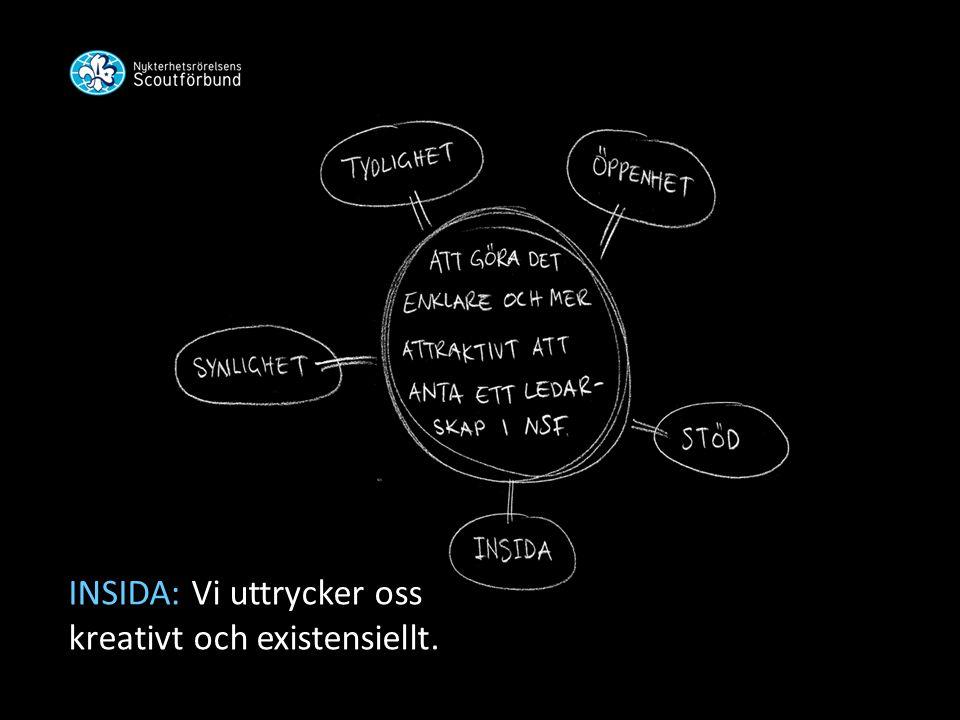 INSIDA: Vi uttrycker oss kreativt och existensiellt.
