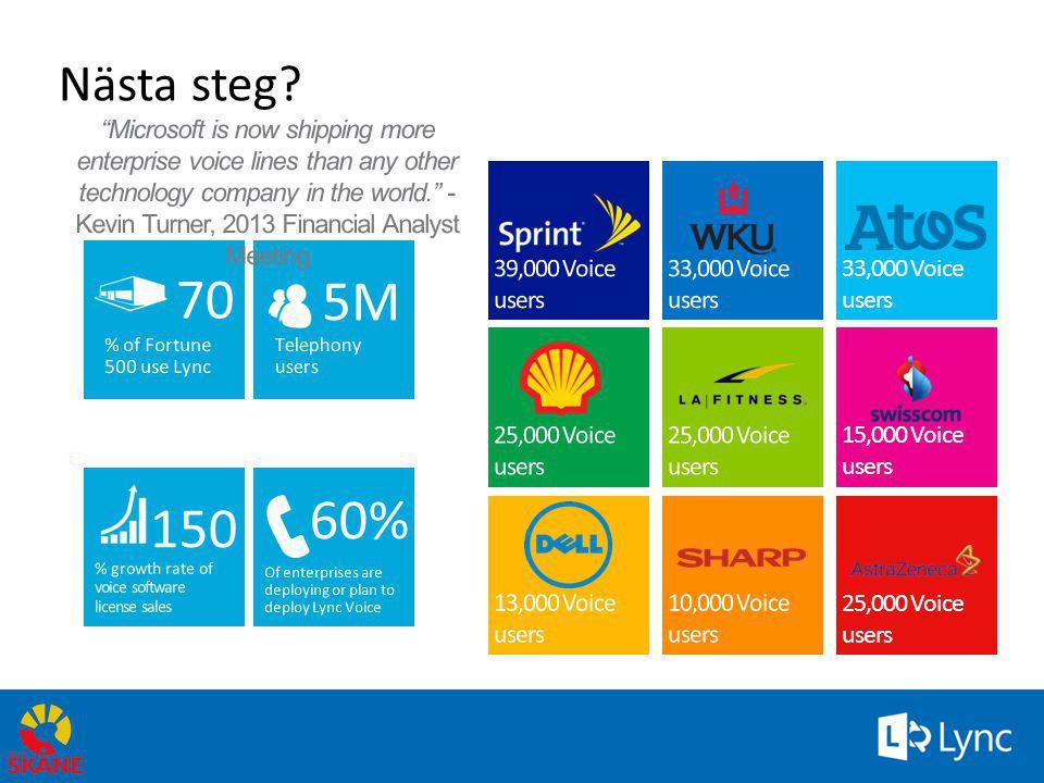 70 60% 33,000 Voice users 15,000 Voice users 25,000 Voice users 5M 150 Nästa steg?