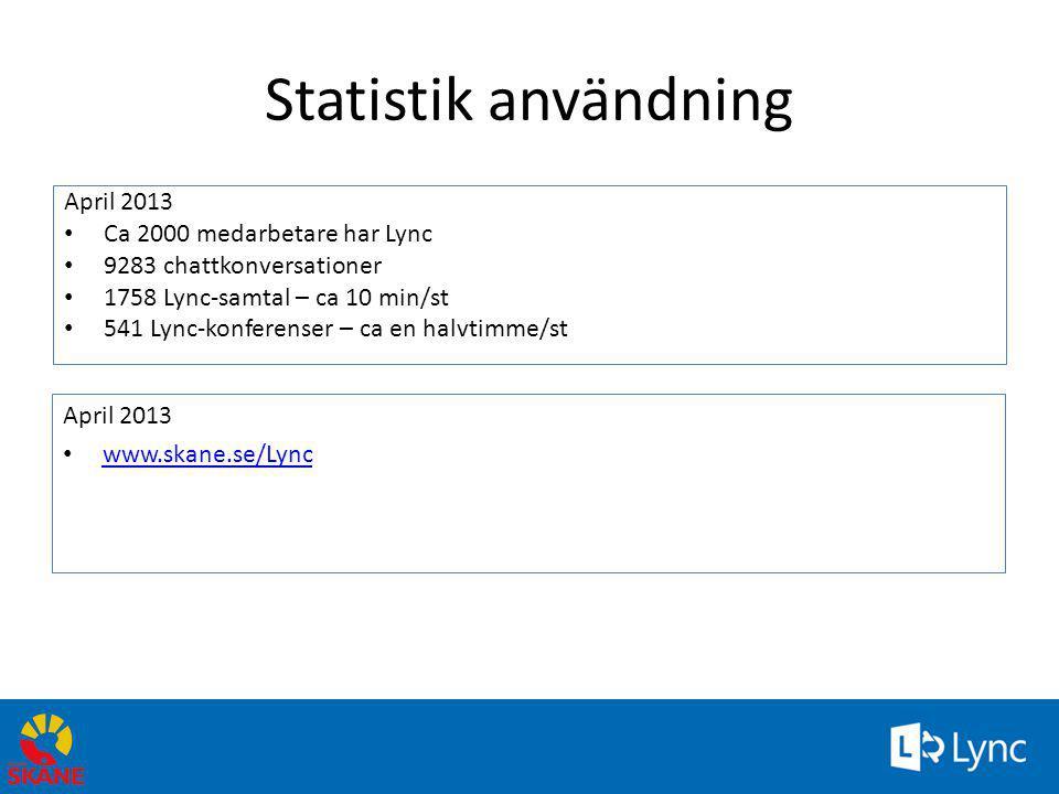 Statistik användning April 2013 • Ca 2000 medarbetare har Lync • 9283 chattkonversationer • 1758 Lync-samtal – ca 10 min/st • 541 Lync-konferenser – c