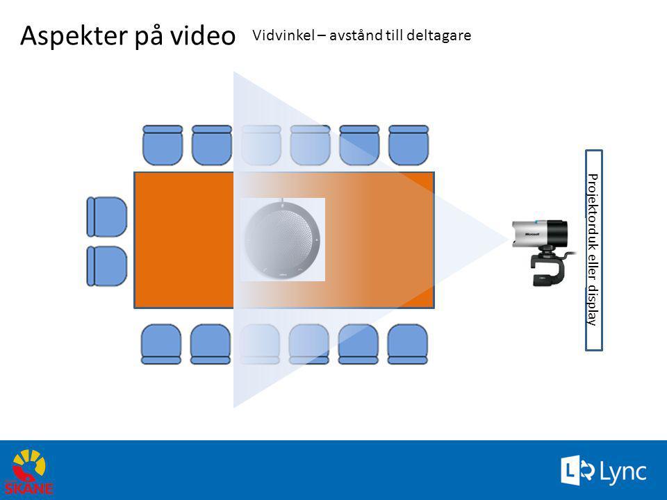 Projektorduk eller display Aspekter på video Vidvinkel – avstånd till deltagare 60