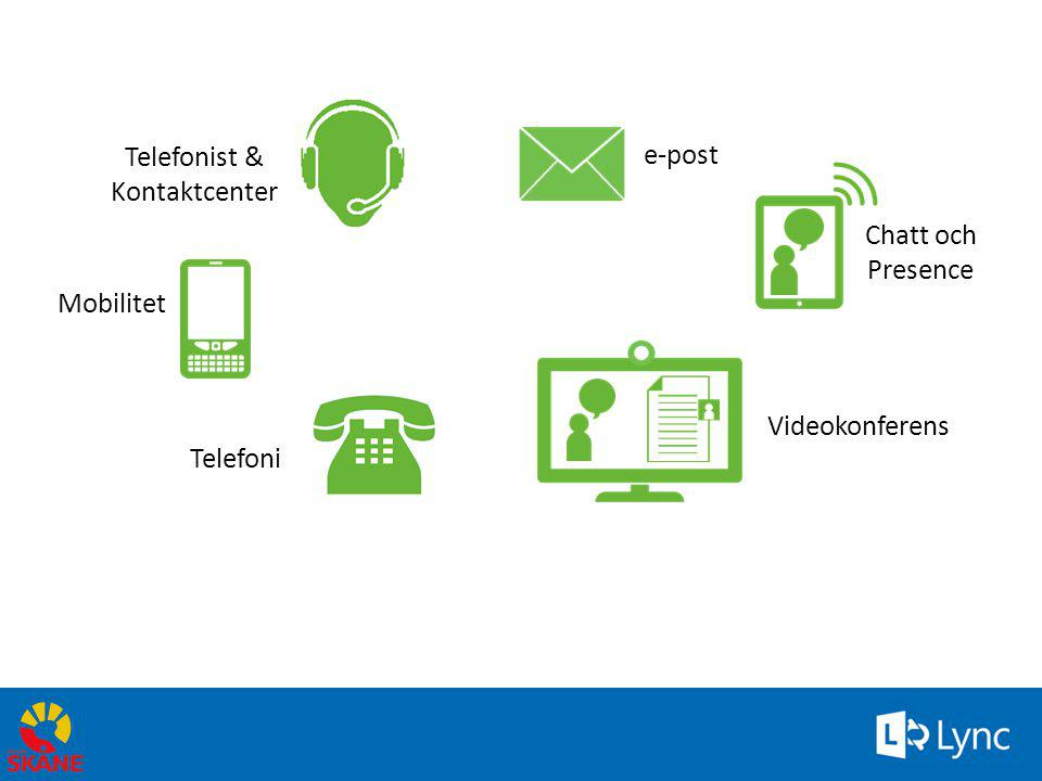 8 Telefoni Mobilitet Telefonist & Kontaktcenter Chatt och Presence Videokonferens e-post