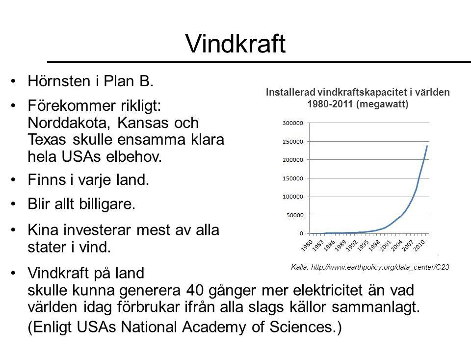 Installerad vindkraftskapacitet i världen 1980-2011 (megawatt) Vindkraft •Hörnsten i Plan B. Källa: http://www.earthpolicy.org/data_center/C23 •Föreko