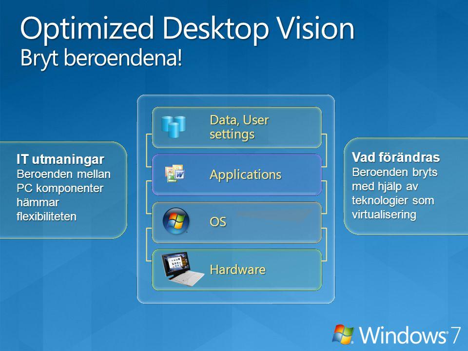 Hardware OS Data, User settings Applications IT utmaningar Beroenden mellan PC komponenter hämmar flexibiliteten Vad förändras Beroenden bryts med hjälp av teknologier som virtualisering