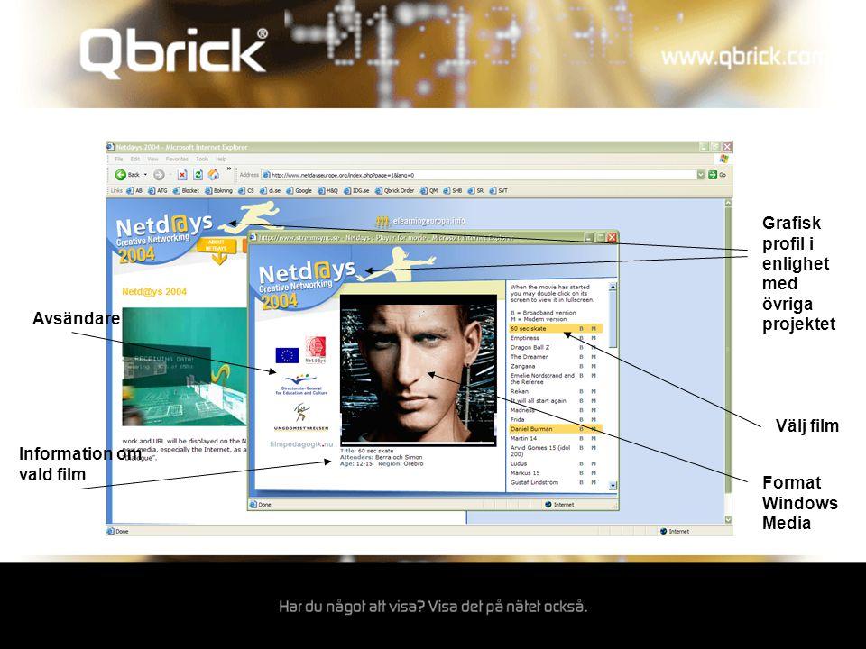 Välj film Information om vald film Avsändare Grafisk profil i enlighet med övriga projektet Format Windows Media