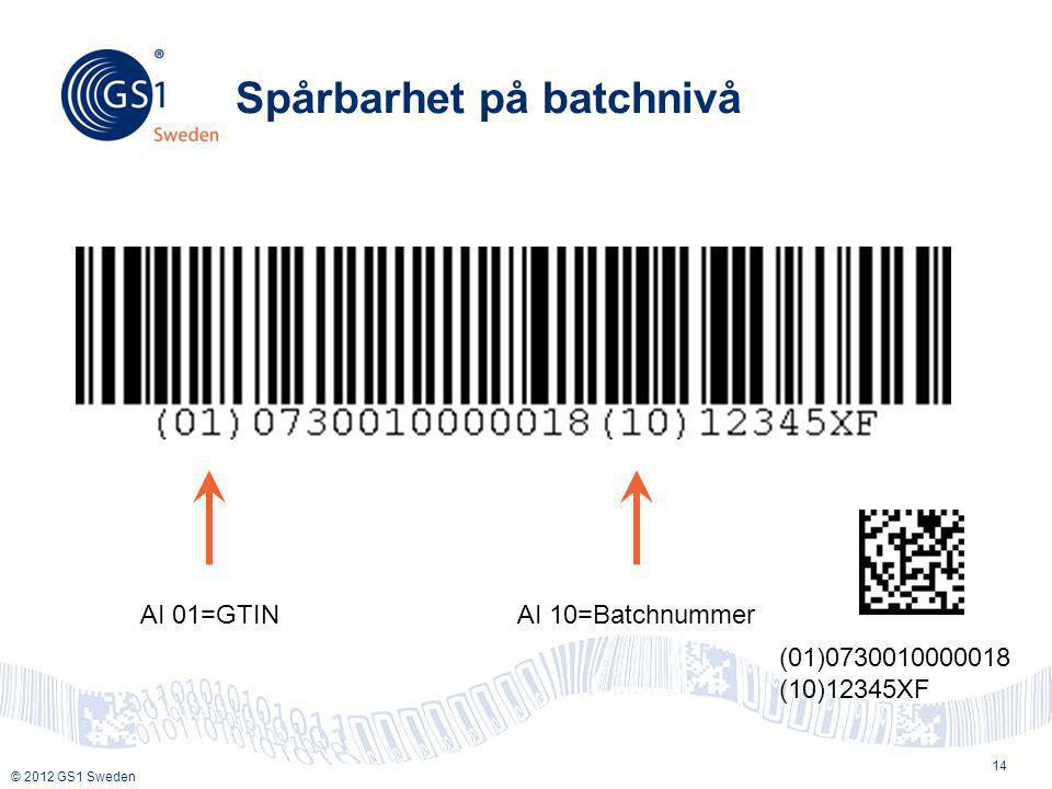 © 2012 GS1 Sweden Spårbarhet på batchnivå 14 AI 01=GTINAI 10=Batchnummer (01)0730010000018 (10)12345XF