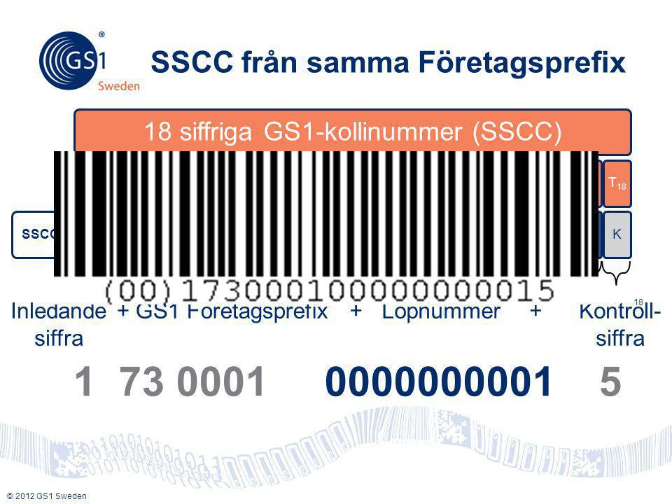 © 2012 GS1 Sweden SSCC från samma Företagsprefix 18 SSCC 18 siffriga GS1-kollinummer (SSCC) T1I1T2F1T3F2T4F3T5F4T6F5T7F6T8L1T9L2 T1 0 L3 T1 1 L4 T1 2 L5 T1 3 L6 T1 4 L7 T1 4 L8 T1 5 L9 T1 6 L1 0 T1 7 L1 1 T1 8 K 1 73 0001 0000000001 5 Inledande siffra + GS1 Företagsprefix + LöpnummerKontroll- siffra +