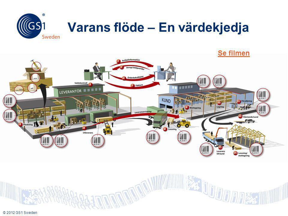 © 2012 GS1 Sweden Varans flöde – En värdekjedja Se filmen