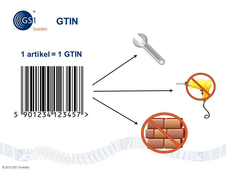 © 2012 GS1 Sweden GTIN 1 artikel = 1 GTIN