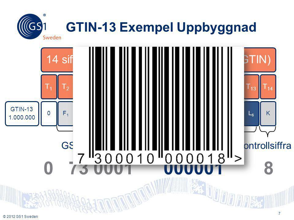 © 2012 GS1 Sweden GTIN-13 Exempel Uppbyggnad 7 GTIN-13 1.000.000 14 siffriga Global Trade Item Number (GTIN) T1 0 T2 F1 T3 F2 T4 F3 T5 F4 T6 F5 T7 F6 T8 L1 T9 L2 T1 0 L3 T1 1 L4 T1 2 L5 T1 3 L6 T1 4 K 0 73 0001 000001 8 GS1 Företagsprefix + Löpnummer + Kontrollsiffra