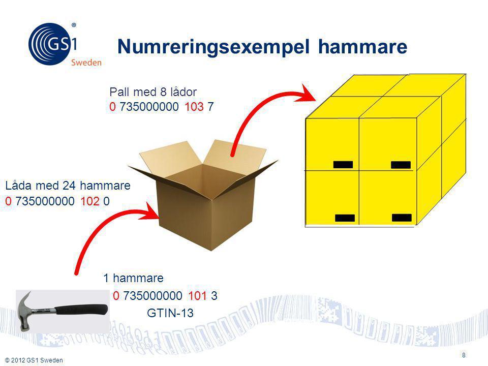 © 2012 GS1 Sweden Numreringsexempel hammare 8 Pall med 8 lådor 0 735000000 103 7 Låda med 24 hammare 0 735000000 102 0 1 hammare 0 735000000 101 3 GTIN-13