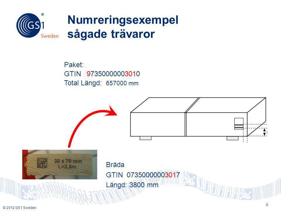 © 2012 GS1 Sweden Numreringsexempel sågade trävaror 9. Paket:. GTIN 97350000003010 Total Längd: 657000 mm Bräda GTIN 07350000003017 Längd: 3800 mm