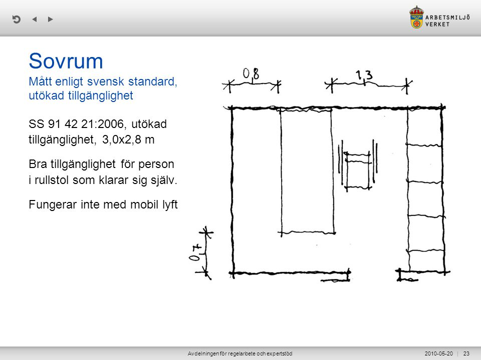 | 2010-05-20Avdelningen för regelarbete och expertstöd23 Sovrum Mått enligt svensk standard, utökad tillgänglighet SS 91 42 21:2006, utökad tillgänglighet, 3,0x2,8 m Bra tillgänglighet för person i rullstol som klarar sig själv.