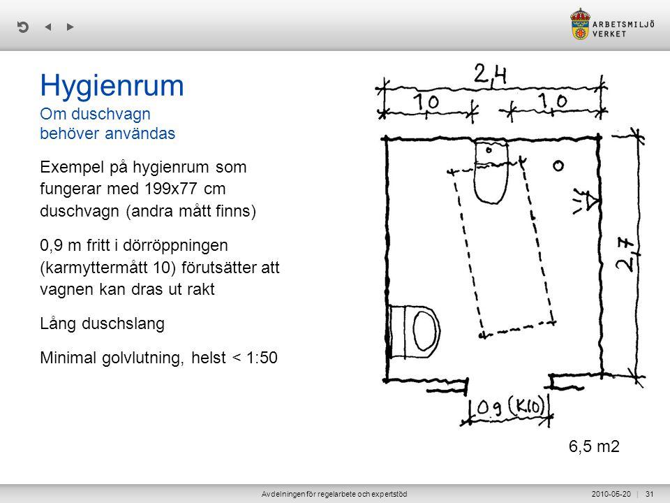 | 2010-05-20Avdelningen för regelarbete och expertstöd31 Hygienrum Om duschvagn behöver användas Exempel på hygienrum som fungerar med 199x77 cm duschvagn (andra mått finns) 0,9 m fritt i dörröppningen (karmyttermått 10) förutsätter att vagnen kan dras ut rakt Lång duschslang Minimal golvlutning, helst < 1:50 6,5 m2