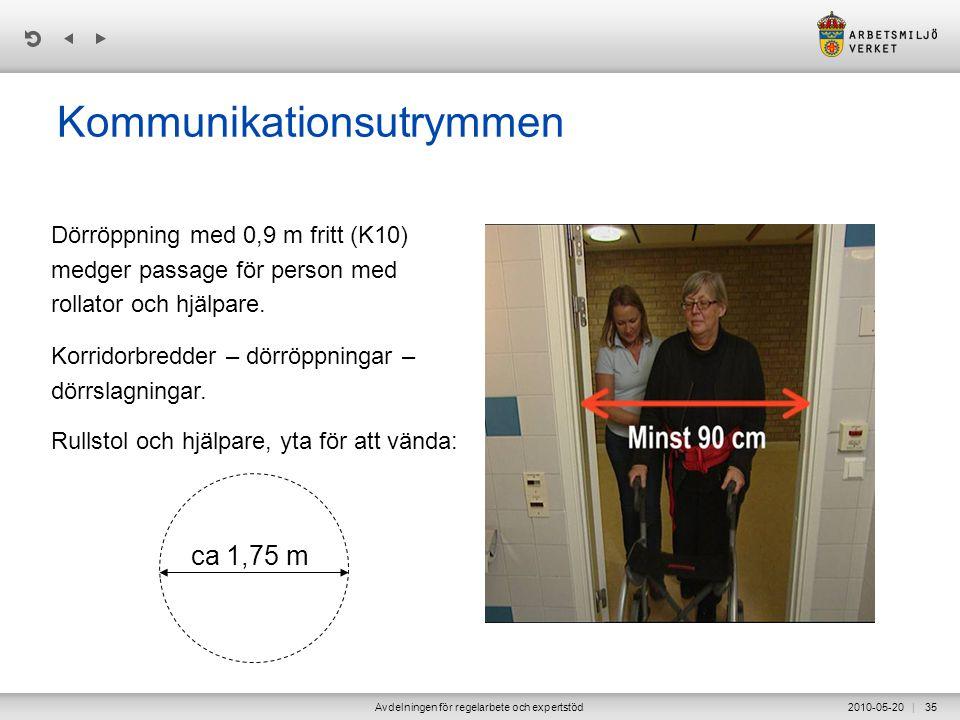 | 2010-05-20Avdelningen för regelarbete och expertstöd35 Kommunikationsutrymmen Dörröppning med 0,9 m fritt (K10) medger passage för person med rollator och hjälpare.