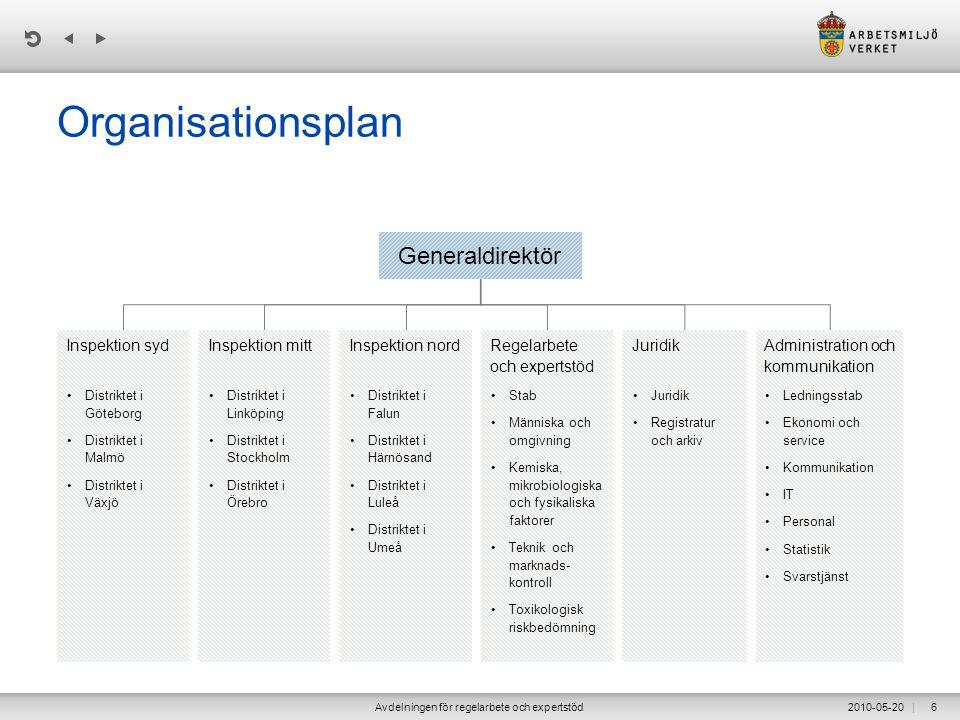 | 2010-05-20Avdelningen för regelarbete och expertstöd47 Fler föreskrifter som kan vara aktuella….