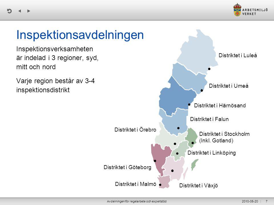 | 2010-05-20Avdelningen för regelarbete och expertstöd7 Inspektionsavdelningen Inspektionsverksamheten är indelad i 3 regioner, syd, mitt och nord Varje region består av 3-4 inspektionsdistrikt Distriktet i Luleå Distriktet i Umeå Distriktet i Härnösand Distriktet i Falun Distriktet i Stockholm (Inkl.