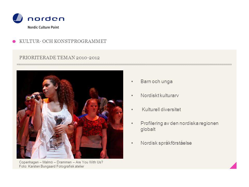 KULTUR- OCH KONSTPROGRAMMET PRIORITERADE TEMAN 2010-2012 •Barn och unga •Nordiskt kulturarv • Kulturell diversitet •Profilering av den nordiska region
