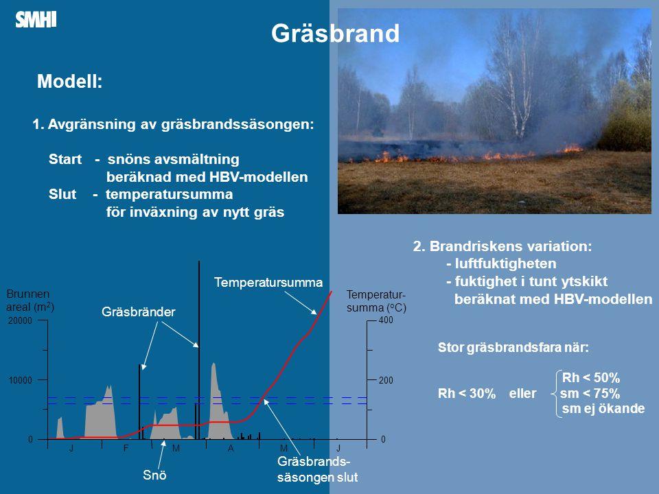 Mellanblå fält till höger: Plats för bild – foto, diagram, film, andra illustrationer 2.