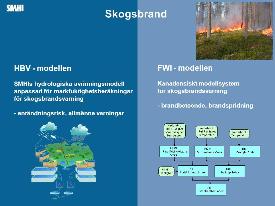 Mellanblå fält till höger: Plats för bild – foto, diagram, film, andra illustrationer HBV - modellen SMHIs hydrologiska avrinningsmodell anpassad för markfuktighetsberäkningar för skogsbrandsvarning - antändningsrisk, allmänna varningar Skogsbrand FWI - modellen Kanadensiskt modellsystem för skogsbrandsvarning - brandbeteende, brandspridning