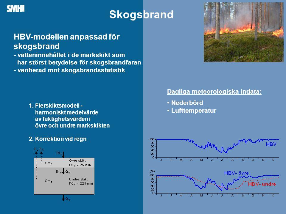 Mellanblå fält till höger: Plats för bild – foto, diagram, film, andra illustrationer 1.