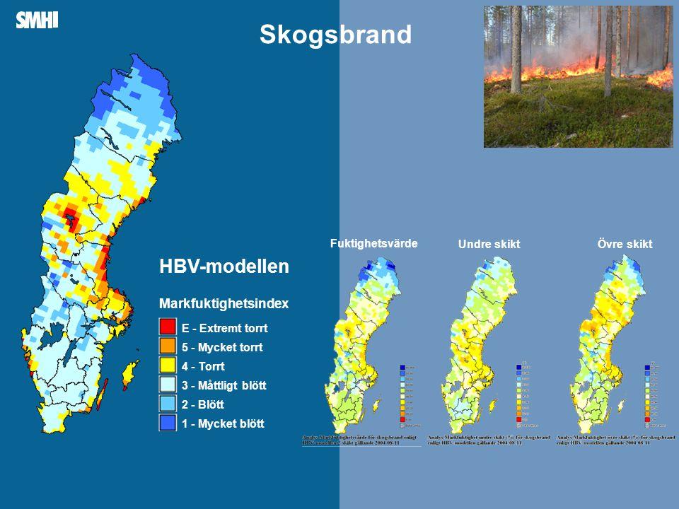 Mellanblå fält till höger: Plats för bild – foto, diagram, film, andra illustrationer E - Extremt torrt 5 - Mycket torrt 4 - Torrt 3 - Måttligt blött 2 - Blött 1 - Mycket blött HBV-modellen Markfuktighetsindex Fuktighetsvärde Övre skiktUndre skikt Skogsbrand