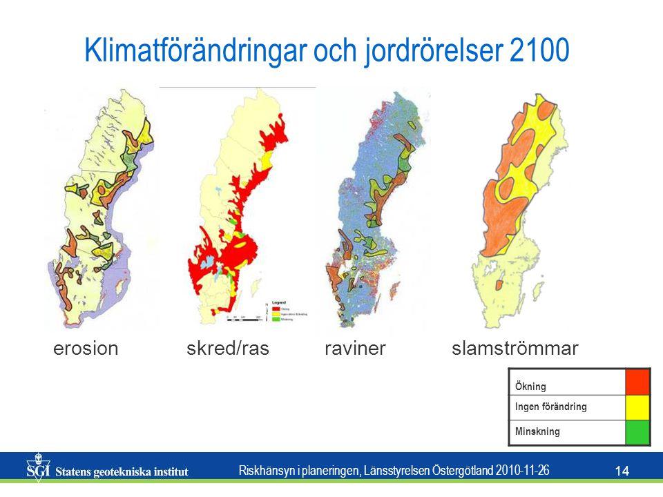 Riskhänsyn i planeringen, Länsstyrelsen Östergötland 2010-11-26 14 Klimatförändringar och jordrörelser 2100 erosion skred/ras raviner slamströmmar Ökn