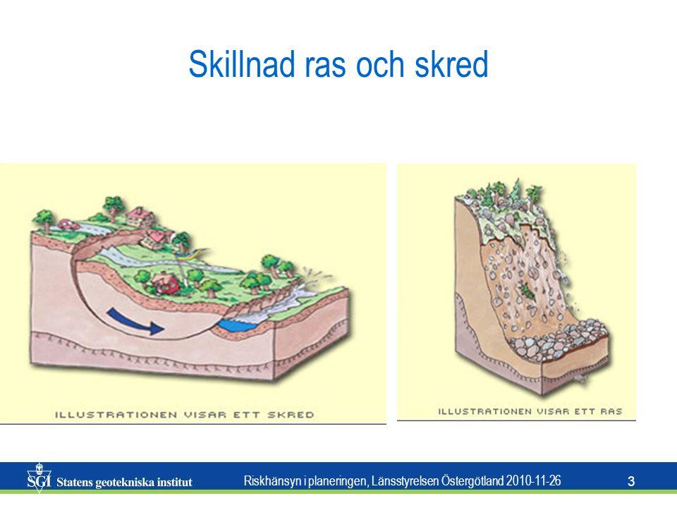 Riskhänsyn i planeringen, Länsstyrelsen Östergötland 2010-11-26 3 Skillnad ras och skred
