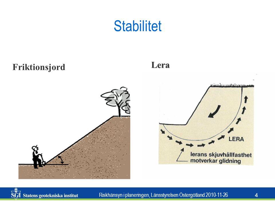 Riskhänsyn i planeringen, Länsstyrelsen Östergötland 2010-11-26 4 Stabilitet • Friktionsjord Lera