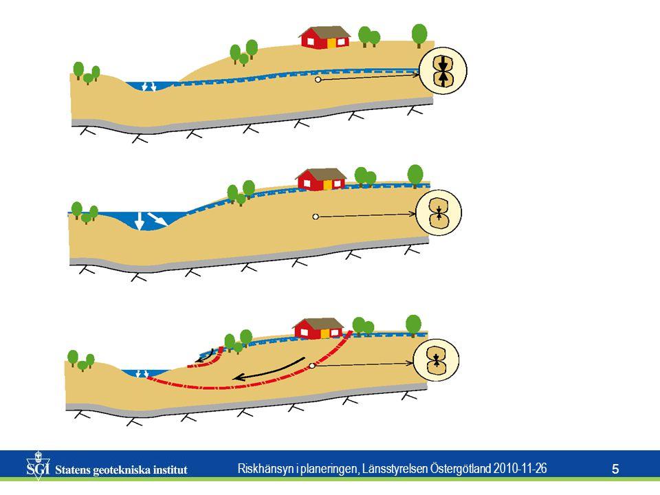 Riskhänsyn i planeringen, Länsstyrelsen Östergötland 2010-11-26 26 Ny bebyggelse – Långsiktig hållbarhet Planering för säkerhet •Säkerhetsfrågor (lämplighet) måste klaras ut i planskedet - får inte hänskjutas till byggskedet •Beakta risker både på kort och lång sikt •Effekter av klimatförändringar måste in nu •Bygg rätt från början – svårt att korrigera i efterhand •Se inte säkerhet som en extrakostnad